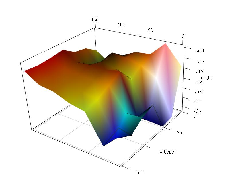 printtools3d - Adventures in Data Science